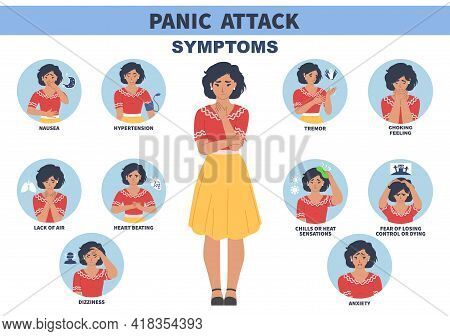 Panic Attack Signs And Symptoms Vector Infographic, Medical Poster. Anxiety Disorder. Headache, Depr