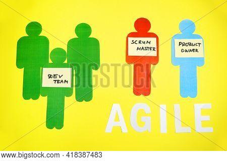 Software Scrum Agile Development Methodologies Concept, Model Of Agile Team, Sceum Master And Produc