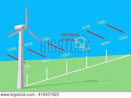 Sound Pressure Level Of Wind Turbine Info Background