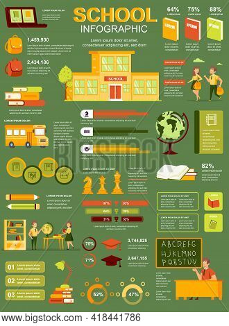School Banner With Infographic Elements. Education Poster Template With Flowchart, Data Visualizatio