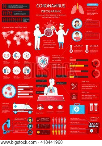 Coronavirus banner with infographic elements. Symptoms, prevention concept. Poster template with data visualization, timeline, virus distribution map, illustration. Vector info graphics design