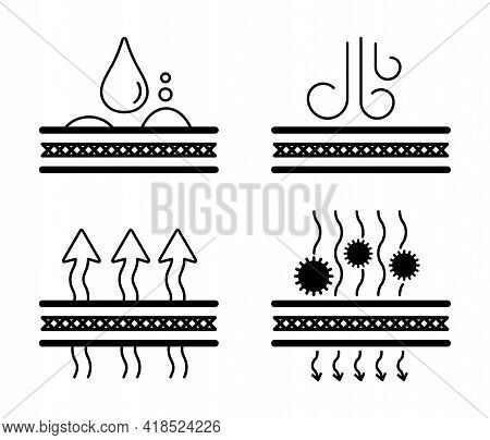 Textile Properties Or Other Layered Materials Pictograms - Antibacterial, Breathable, Waterproof And