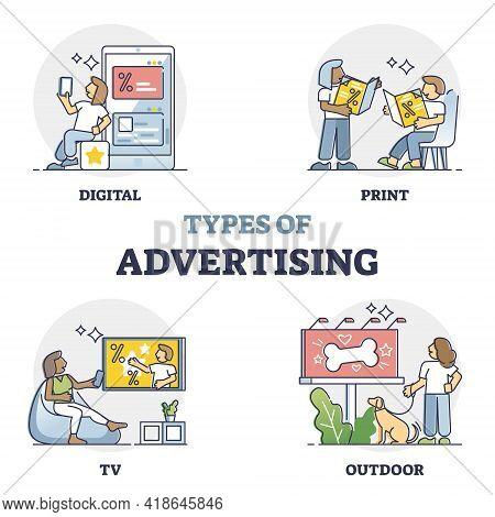 Types Of Advertising As Commercial Campaign Locations Outline Collection Set. Labeled Educational Ma
