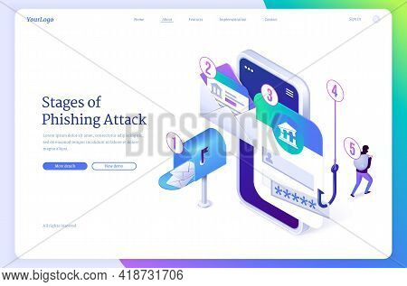 Stages Of Phishing Attack Banner. Cyber Fraud, Internet Hack Scam. Vector Landing Page Of Online Cri