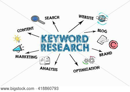 Keyword Research. Content, Blog, Brand And Marketing Concept. Illustration With Text And Icons