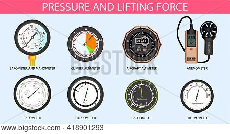 Pressure And Lifting Force. Pressure Subject For Physics Lesson. Barometer. Climber Altimeter. Aircr