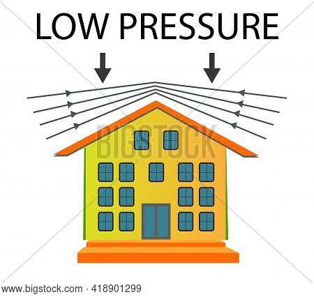 Subject Of Physics Lesson Low Pressure. On The Roof Of The Wind\nlow Pressure Zone Formed By. On The