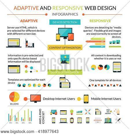 Adaptive Responsive Web Design Infographics Set With Interface Symbols And Charts Vector Illustratio