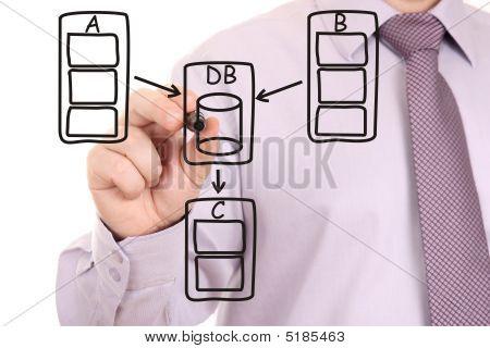 Diagrama de la computadora