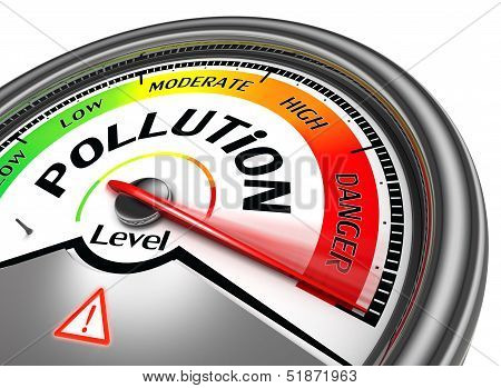 Pollution Level Conceptual Meter