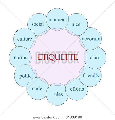 Etiquette Circular Word Concept