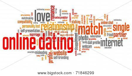 Online dating issues and concepts word cloud illustration. Word collage concept. poster