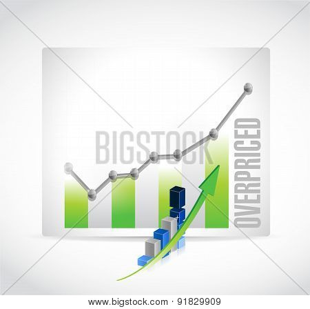 Overpriced Business Grid Graph Sign Concept