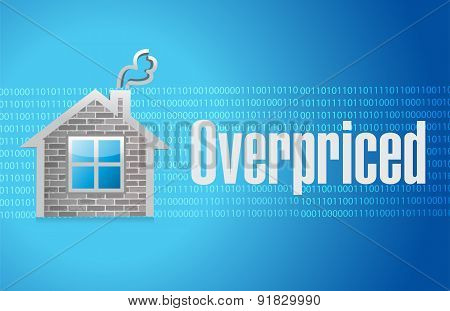 Overpriced House Market Sign Concept