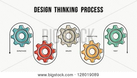 Design Thinking Process Concept Design In Line Art