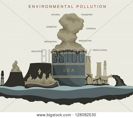 illustration of environmental pollution of the world ocean