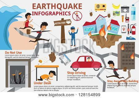 Earthquake infographics elements. How to protect yourself during an earthquake. vector illustration.