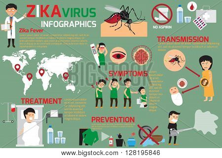 Zika virus infographic elements transmission prevention symptoms and treatment zika fever element vector concept.