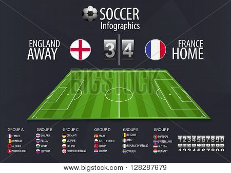 soccer field with scoreboard infographic vector background