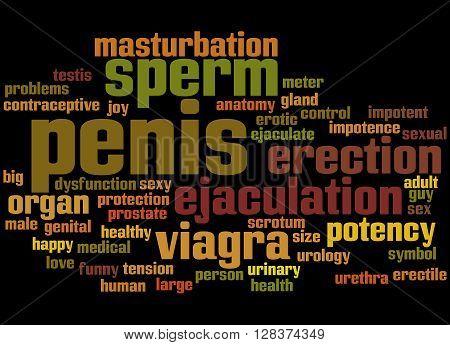 Penis, Word Cloud Concept 5