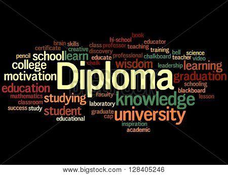 Diploma, Word Cloud Concept