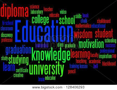 Education, Word Cloud Concept 9
