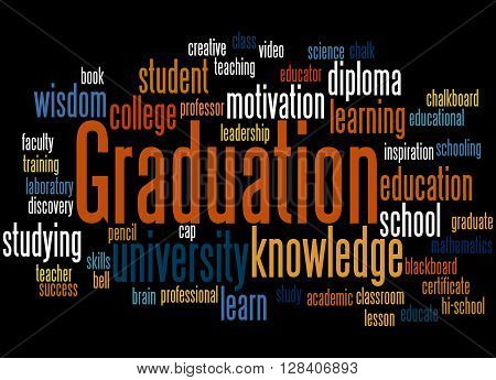 Graduation, Word Cloud Concept 8