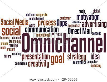 Omnichannel, Word Cloud Concept 3