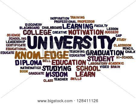 University, Word Cloud Concept 3