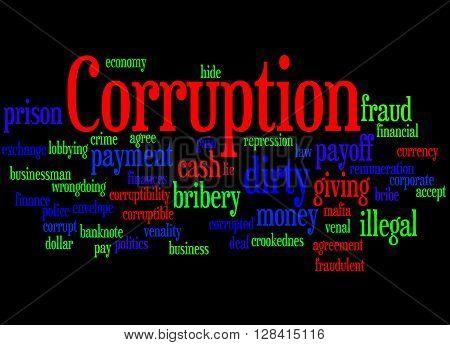 Corruption, Word Cloud Concept 2