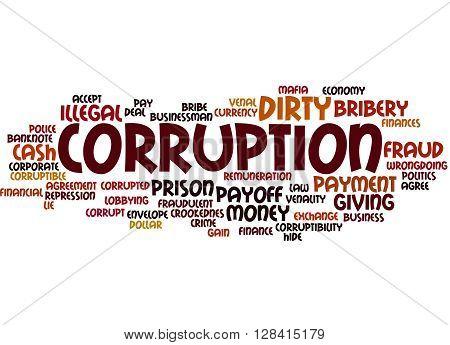 Corruption, Word Cloud Concept 7