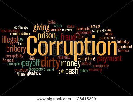 Corruption, Word Cloud Concept 8