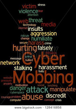 Cyber Mobbing, Word Cloud Concept 7
