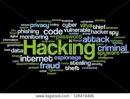 Hacking, Word Cloud Concept 4