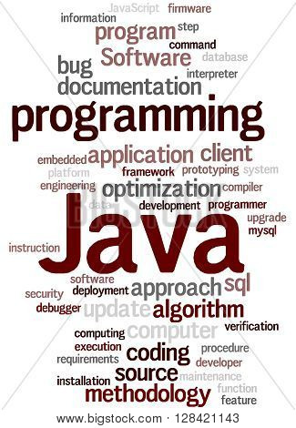 Java Programming, Word Cloud Concept
