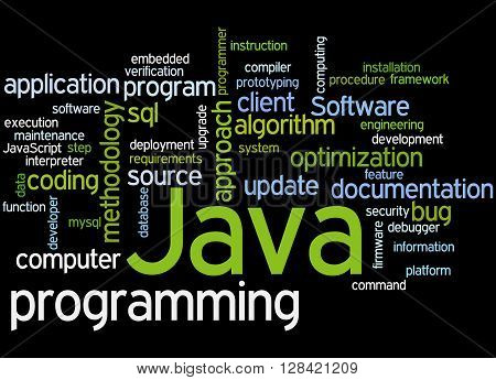Java Programming, Word Cloud Concept 4
