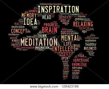 Mindfulness Brain, Word Cloud Concept 2