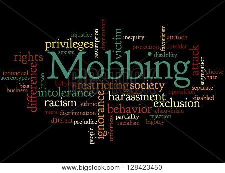 Mobbing, Word Cloud Concept 2