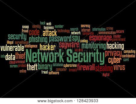 Network Security, Word Cloud Concept 2