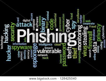 Phishing, Word Cloud Concept 5