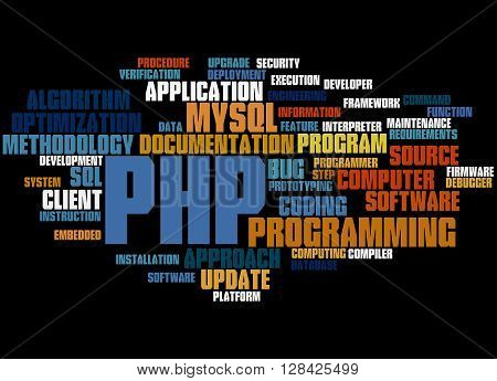 Php Programming, Word Cloud Concept 6