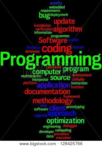 Programming, Word Cloud Concept 4
