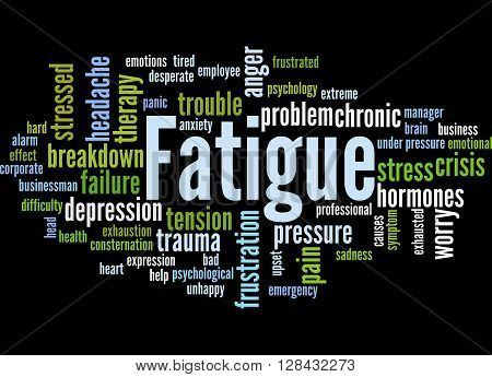 Fatigue, Word Cloud Concept 6