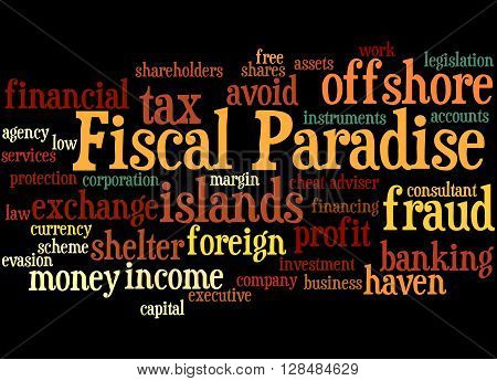 Fiscal Paradise, Word Cloud Concept 4