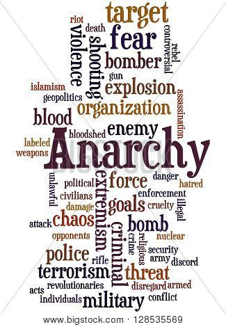 Anarchy, Word Cloud Concept 4