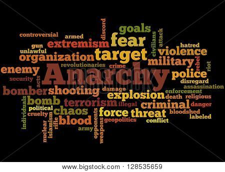 Anarchy, Word Cloud Concept 5