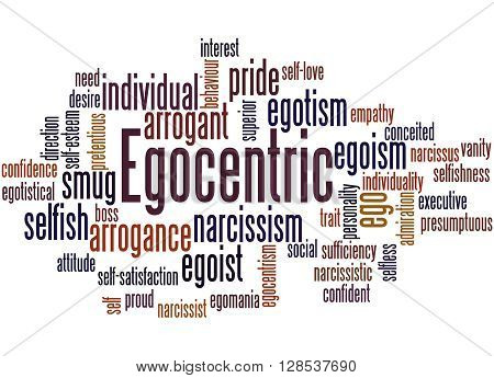 Egocentric, Word Cloud Concept 2