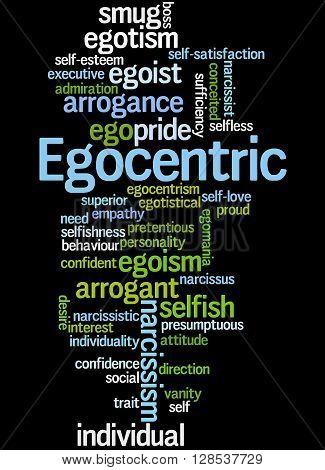 Egocentric, Word Cloud Concept 4