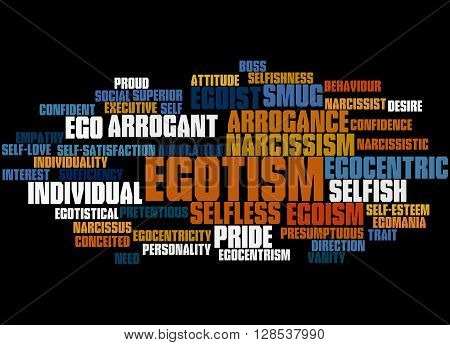 Egotism, Word Cloud Concept 7