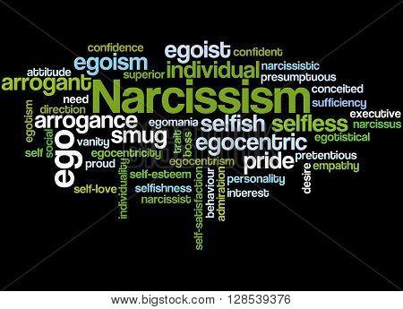 Narcissism, Word Cloud Concept 4